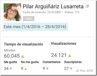 Estadísticas abril 2016 - palel.es