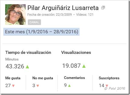 Estadísticas septiembre 2016 - palel.es