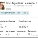 [Blog – YouTube] Estadísticas noviembre 2016