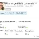 [Blog – YouTube] Estadísticas enero 2017