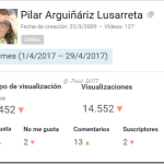 [Blog – YouTube] Estadísticas abril 2017