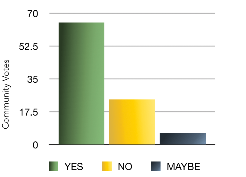 """""""Are Potatoes Paleo?"""" Poll conducted in the International Paleo Movement Group (IPMG)"""