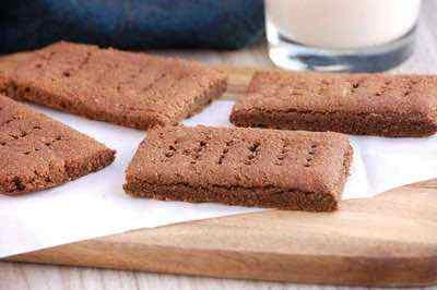 Baked Paleo Snacks