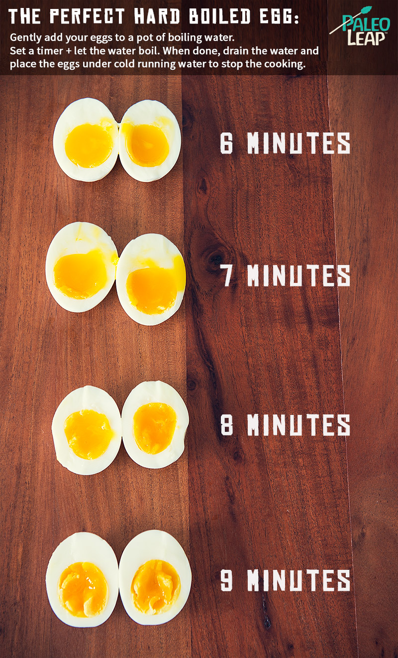 Top 4 Ways To Hard Boil An Egg - Dream Book Design