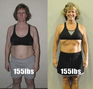 Your BMI – is it fat or muscle? Surprising pictures – your