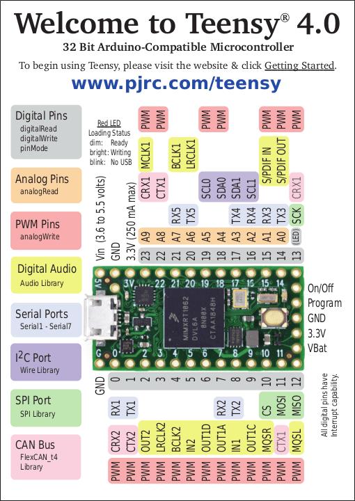 Teensy 4.0 board Pinout Top