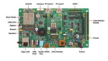 Chipsee-aio-Panel-pc-raspberry-pi-cm4-board-1