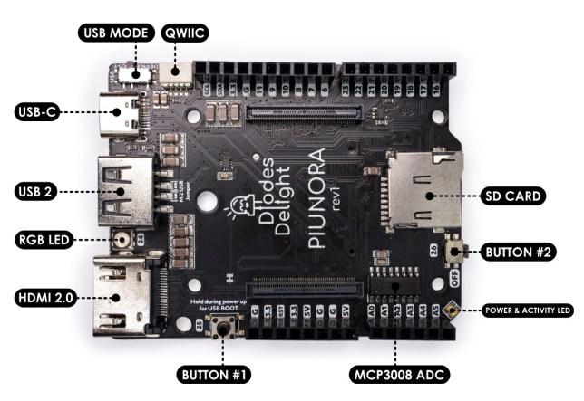 Piunora: Tiny Raspberry Pi CM4 Carrier Board 1