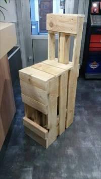Pallet Bar Stools | Pallet Furniture DIY