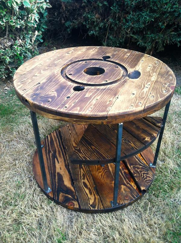 Industrial Pallet and Spool Table with Storage  Pallet