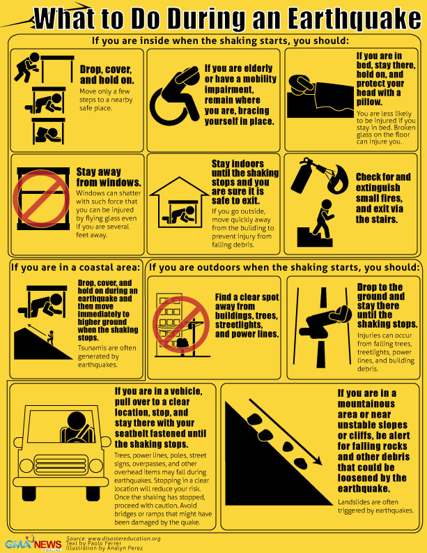 What to do when there is an Earthquake  Palm Desert