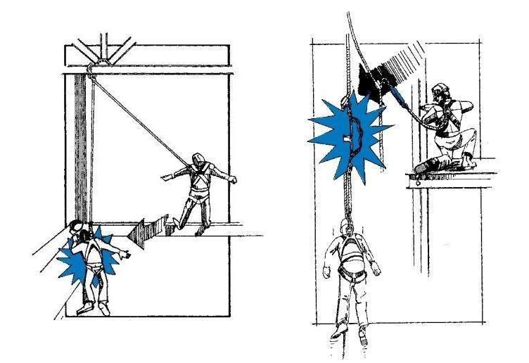 Swing-Fall Hazards