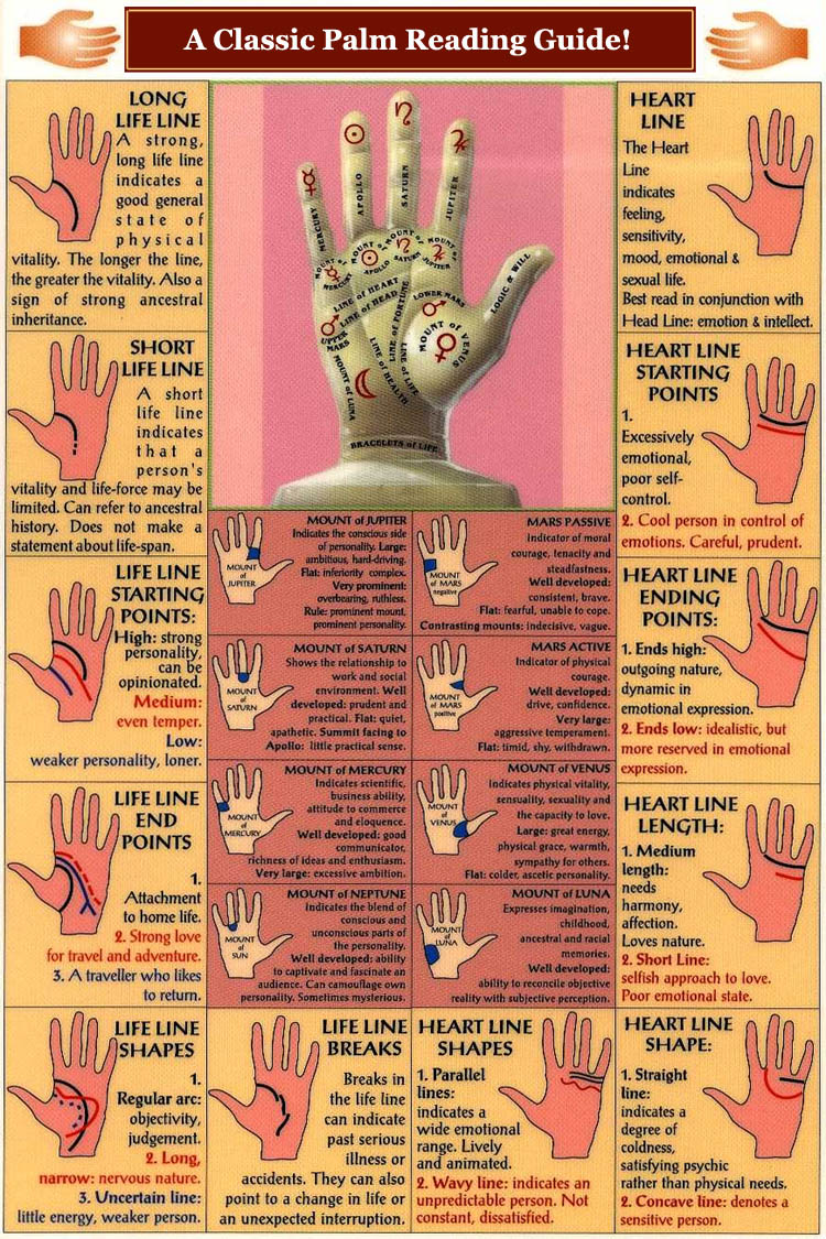 hight resolution of classic palm reading guide