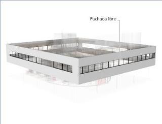 VILLA SABOYALe Corbusier  PRG Interior Designer