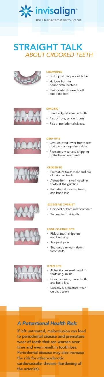 Orthodontist Palos Hills