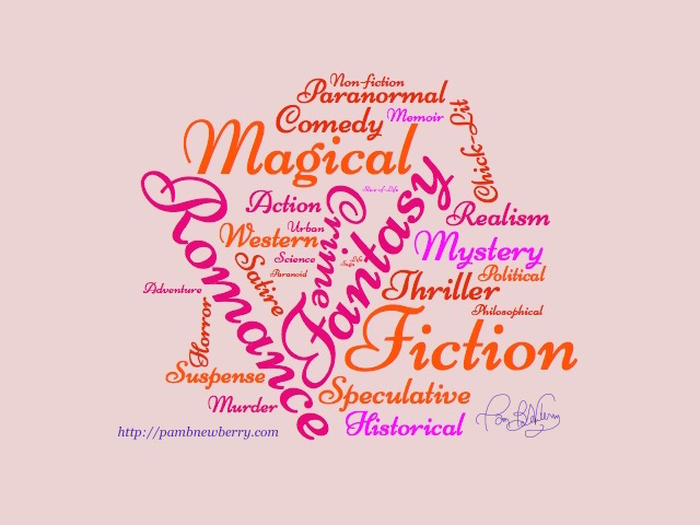 Genre_Word_Cloud_by_Pam - Creative Writers
