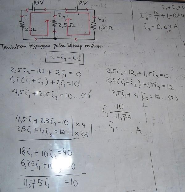 Contoh Cover Makalah Fisika Vtwctr