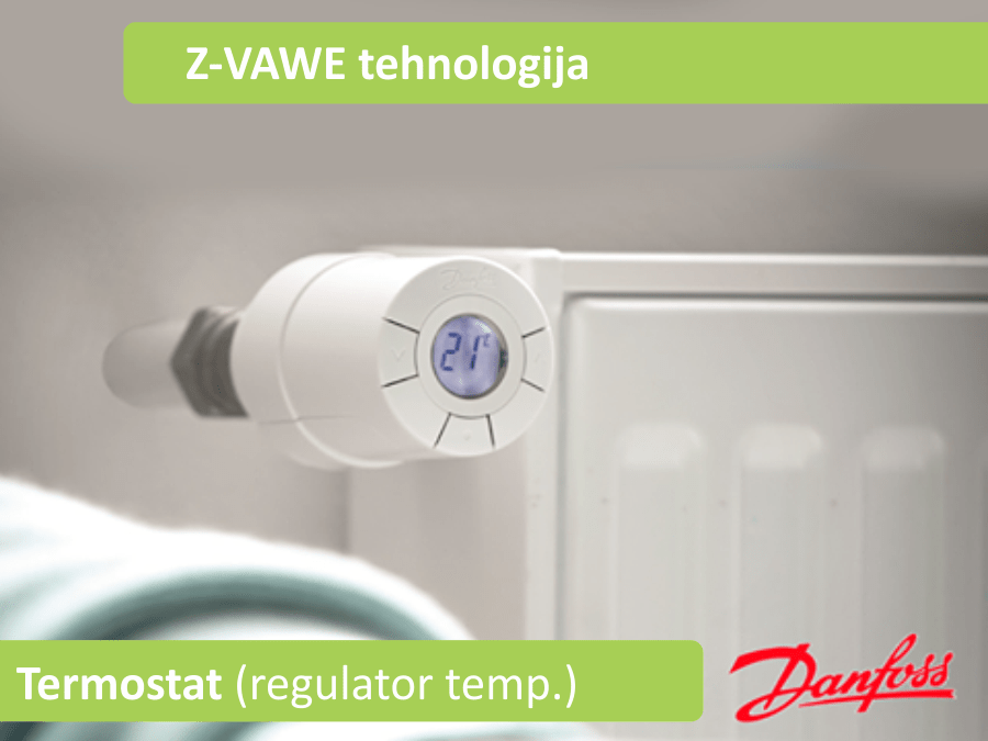 Danfoss Living Connect Electronic Thermostat