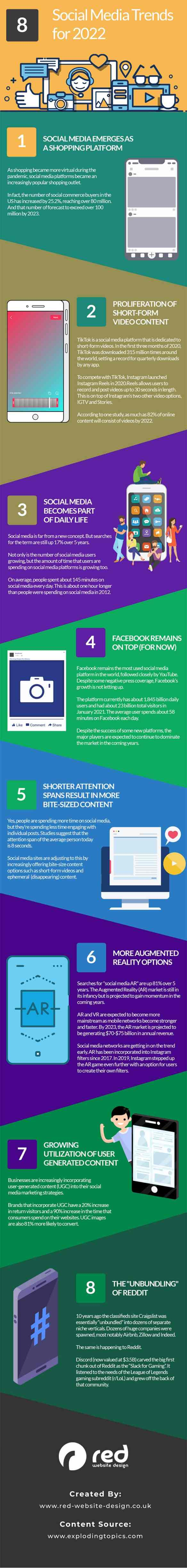 8 Social Media Marketing Trends & Predictions for 2022 & Beyond [Infographic]