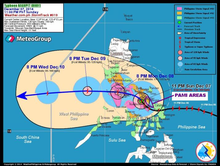 Typhoon Ruby activetrackD with PAMI marked