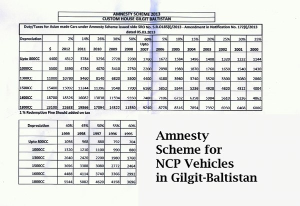 The tax rate for NCP vehicles is the same across the country