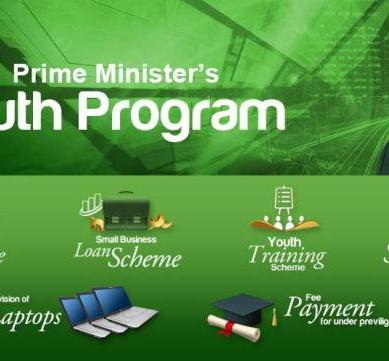 PM Loan Scheme: Forms to be available across Gilgit-Baltistan from Monday