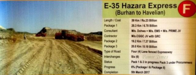 Hazara Expressway