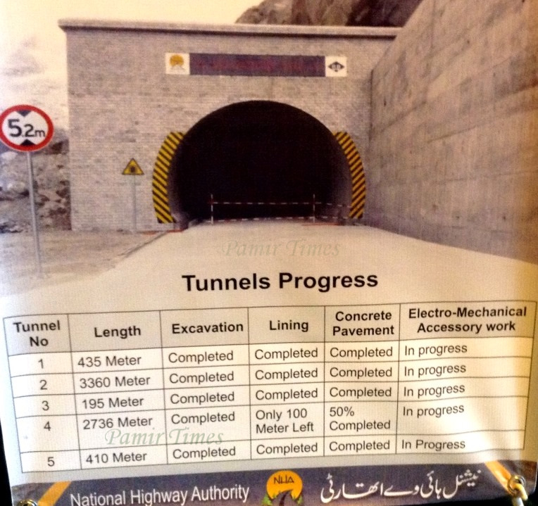 Tunnel Progrss