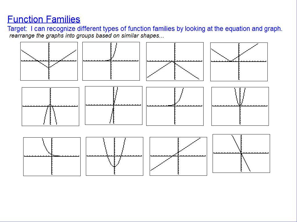 34 Families Of Functions Worksheet
