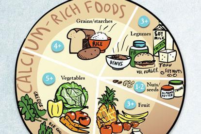 vegansk-kosthold-sunt-miljøvennlig-fullverdig