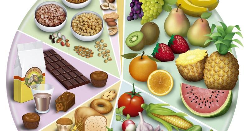 Vegetarianer-kostholdet