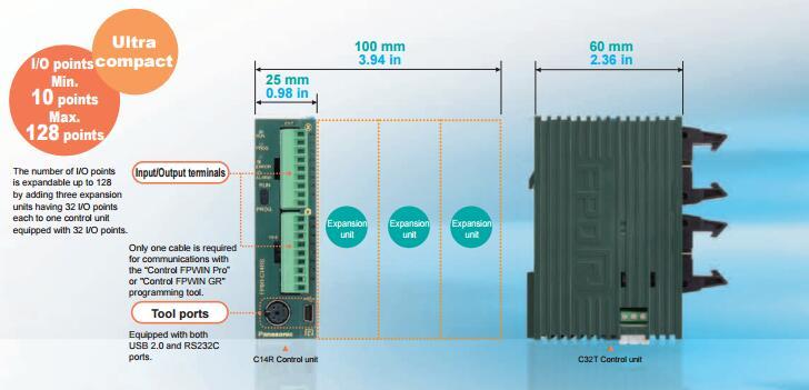 ONE NEW Panasonic PLC expansion unit AFP0RE8X FP0R-E8X