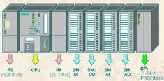 Structured-Siemens-PLC feature