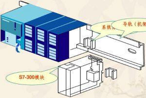 Siemens structured PLC Disgram