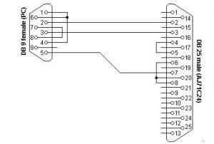 Db25 Null Modem Wiring Diagram 25 Pin Connector Diagram