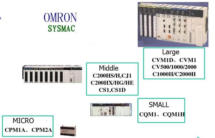Omron Sysmac