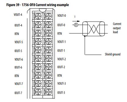 1756-OF8 Allen-dley Non-isolated Analog Output Modules on