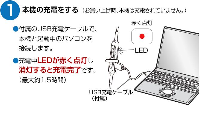Bluetooth対応機器との接続方法   ヘッドホン/インサイドホン ...