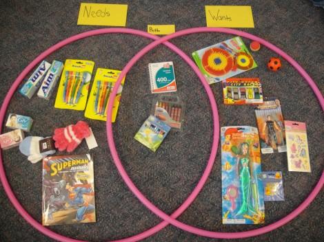 needs and wants venn diagram dball2 wiring vs | pancakes for recess