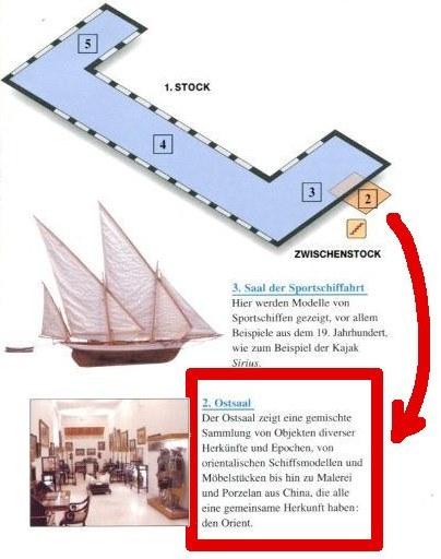 Marinemuseum_Ostsaal_Pfeil_Fokus