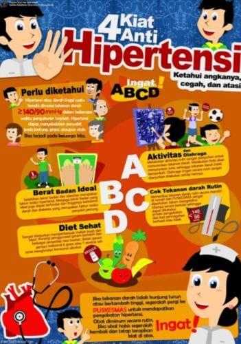 Contoh Poster Kesehatan : contoh, poster, kesehatan, Contoh, Desain, Gambar, Poster, Pendidikan, Kesehatan, [lengkap]
