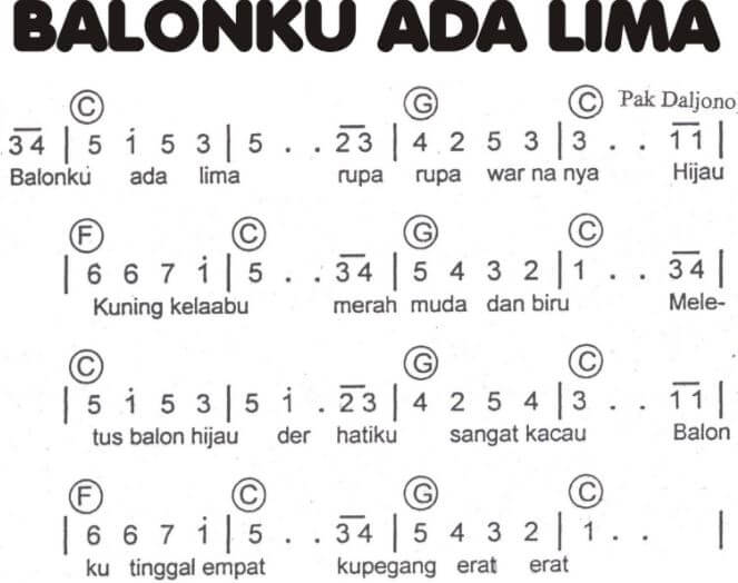 100 + Not angka Lagu Pop / Pianika / Anak Anak / Balok