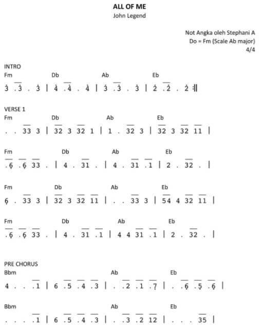 Lagu Barat Yang Mudah Dihafal : barat, mudah, dihafal, Angka, Pianika, Balok, Laskar, Pelangi