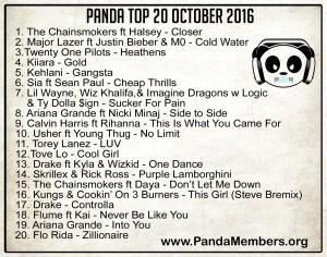 Panda Top 20 Chart October