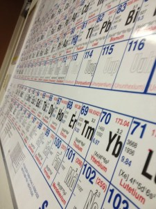 Periodic Table by Brian Cantoni