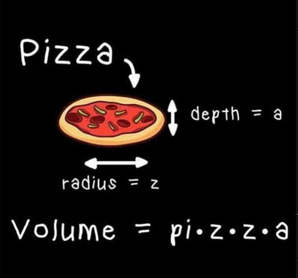 Formula for volume of Pizza