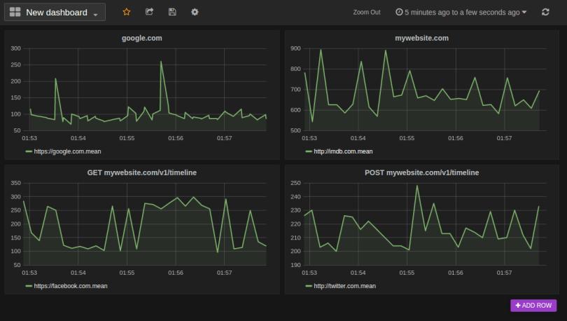 herramientas de monitoreo web 8