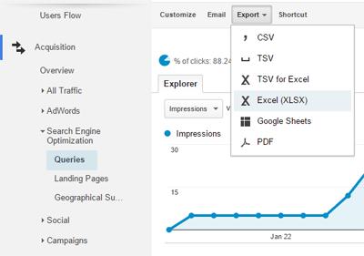 Analytics Queries