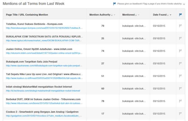 Hasil bukalapak mentions