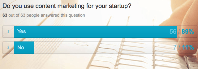 Statistik pengguna content marketing